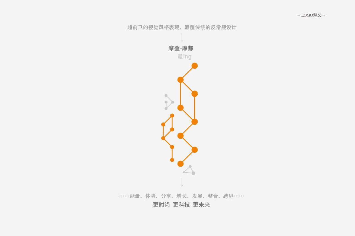 3(中铁摩都O2O MODOO)