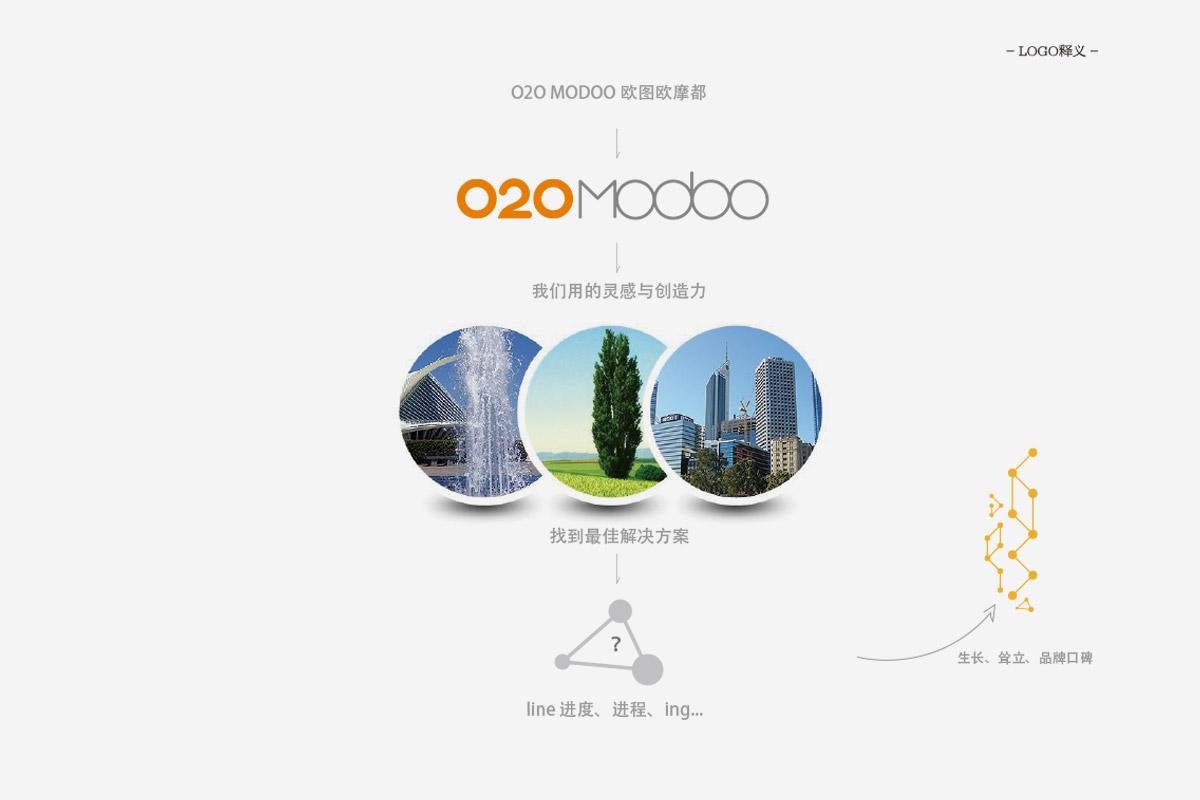 2(中铁摩都O2O MODOO)