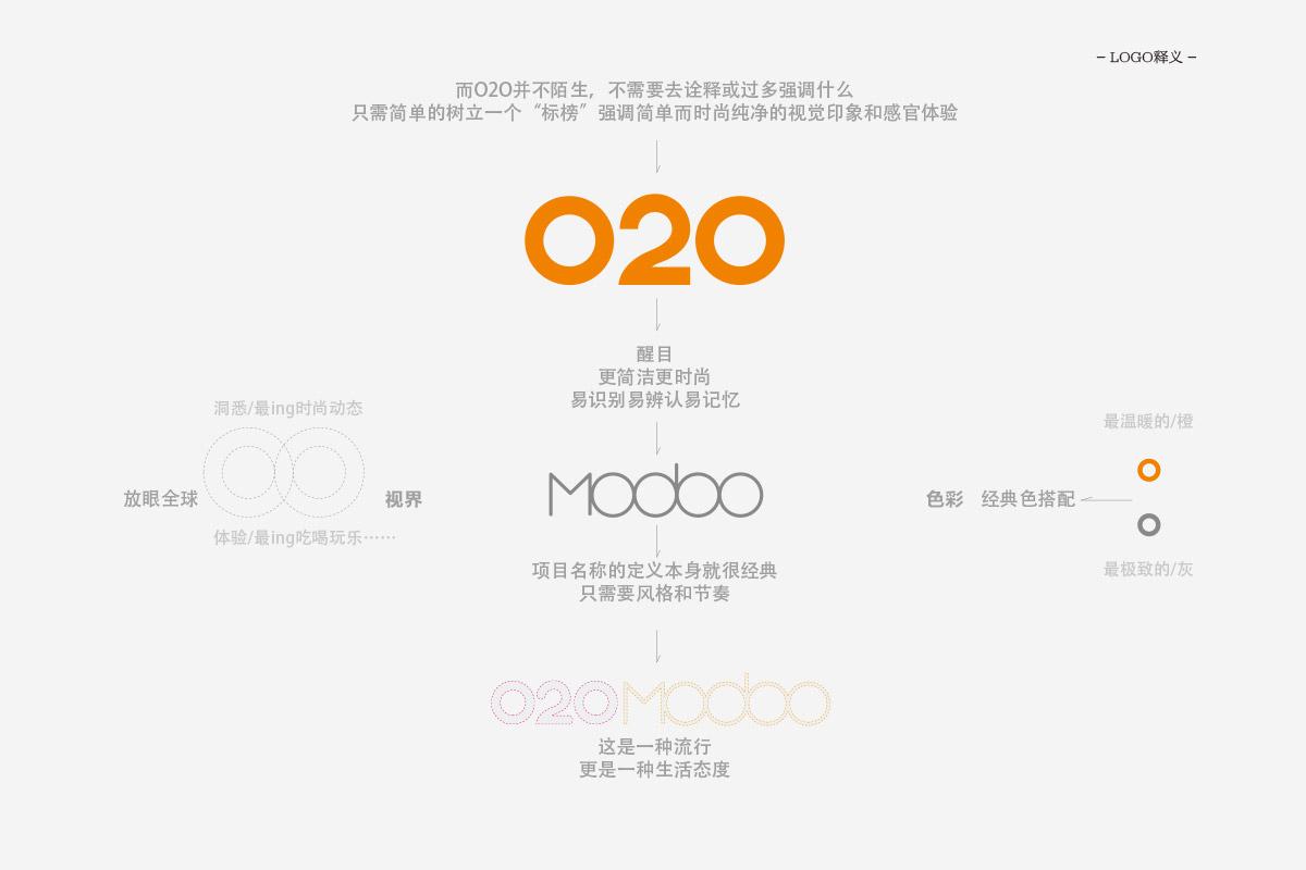 5(中铁摩都O2O MODOO)